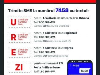 abonament STB prin SMS