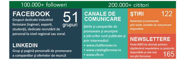 Promovare CFiR