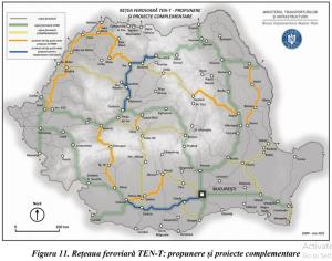 Investițiile feroviare din PNRR